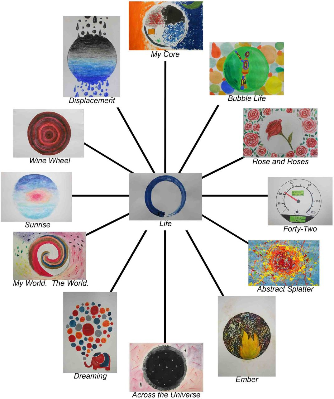 Medical Student Mandala Making For Holistic Well Being Medical